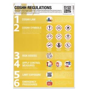COSHH SYMBOLS & REGULATIONS POSTER